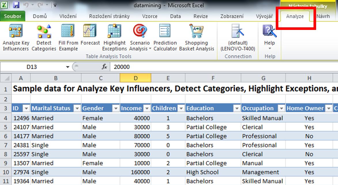 karta analyze