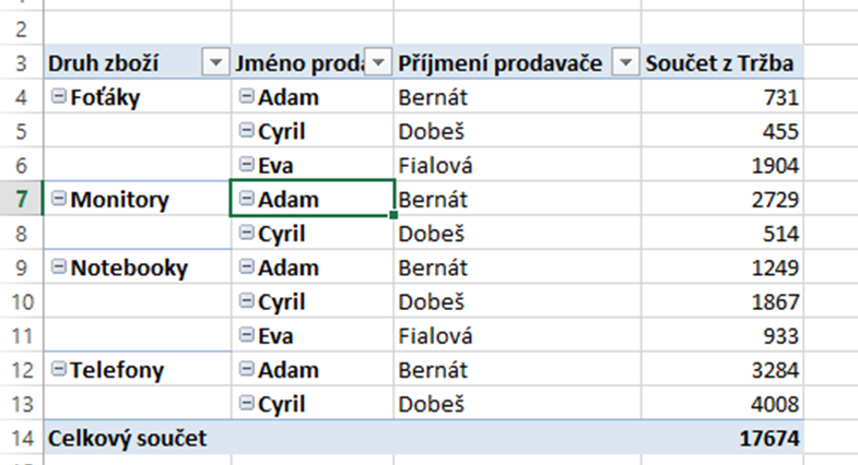 3_hotova_tabulka
