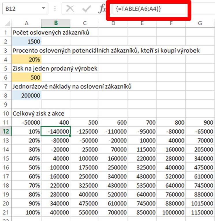 6 ukazana funkce tabelovat