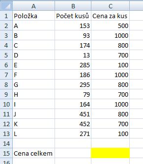 uvodni_tabulka_skalarni_soucin