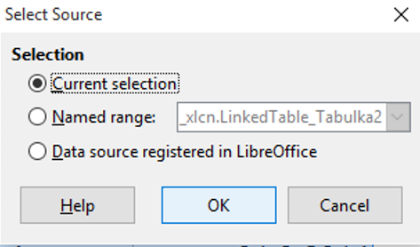 Potvrzení výběru dat v kontingenční tabulce